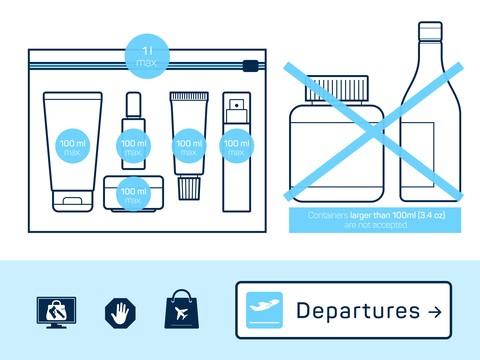 kosmetyczka do samolotu, do bagażu podręcznego – wymiary, płyny, co spakować