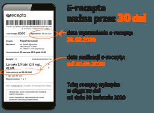 E-recepta ważna przez 30 dni