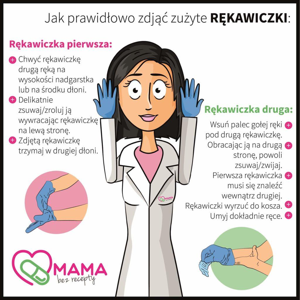 jak zakładać rękawiczki - infografika
